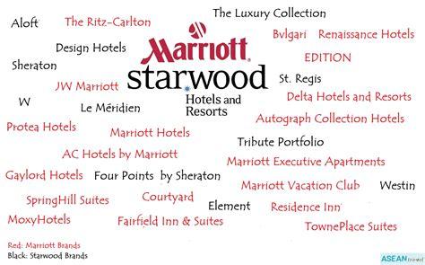 cadenas hoteleras sheraton nett marriott starwood marriott brands