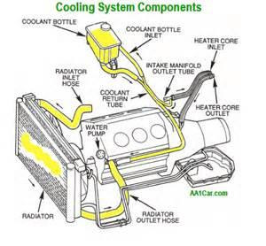 cooling system maintenance amp repair
