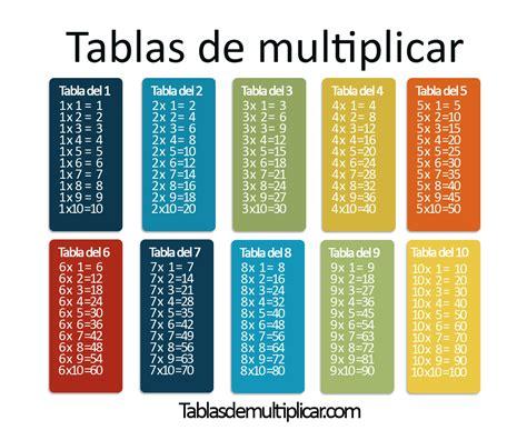 tablas de multiplicar del 1 al 10 matematicas juego tablas de multiplicar del 1 al 12 tablasdemultiplicar com
