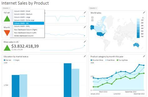 tutorial dashboard design kyubit bi tools olap analysis dashboards software