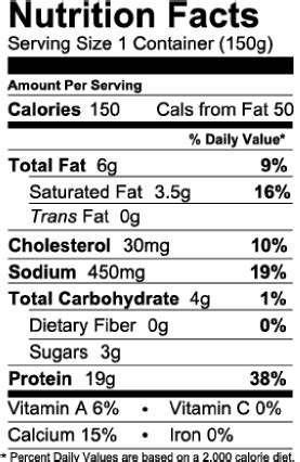 nutrition cottage cheese cottage cheese nutrition label besto