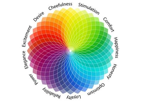 color feelings chart the color wheel and emotion colors pinterest
