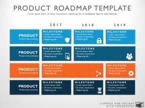 3 Year Roadmap Template by Three Phase Business Planning Timeline Roadmapping