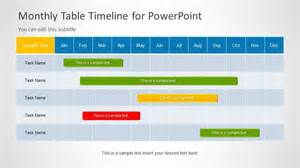 3 month timeline template table timeline template for powerpoint slidemodel