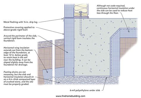 slab vs crawl space foundation what s better crawlspace or slab on grade fine