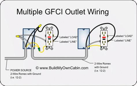 wiring  ground fault outlet wiring diagram
