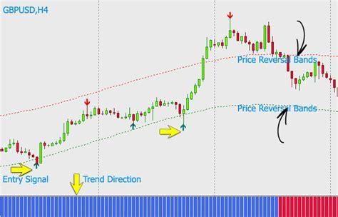 Pro System fx pro system high profitable forex trading system enjoy