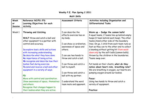 new year lesson plans ks1 multi skills mtp for reception ks1 by looby85 teaching