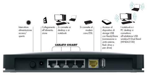 netgear wndr3700 dual band gigabit router principali