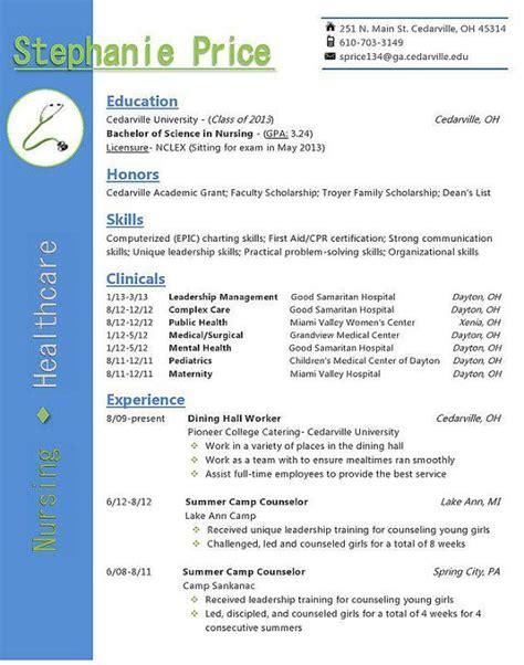 cover letter staff nurse resume sample staff nurse resume sample