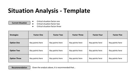 Situation Analysis Template walley s laws of rule 19 what another spills