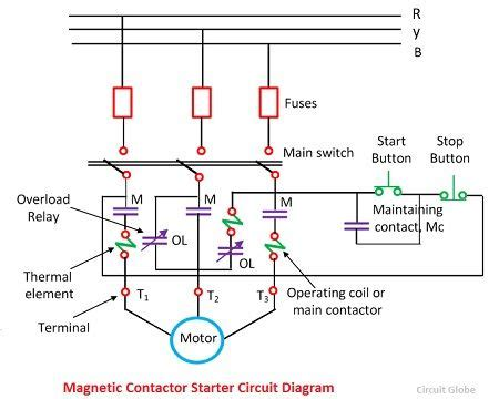 three phase induction motor wiring diagram 3 phase