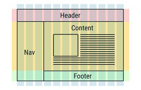 layout css font features enabled google chrome 57 安定版リリース レスポンシブデザインに適した css grid layout を