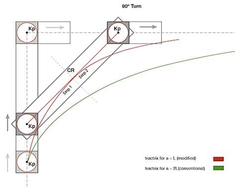 18 wheeler turning radius diagram tractor trailer wheel diagram trailer diagram