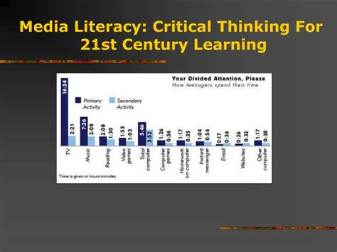 critical media literacy pearltrees ppt media literacy critical thinking for 21st century