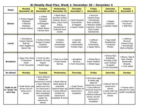 Diet Card Template by Bi Weekly Meal Plan 9a Has Recipes Shred It