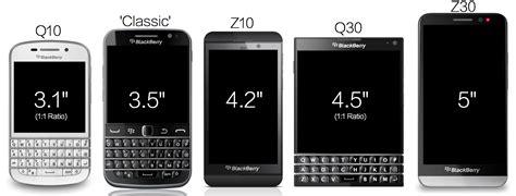 Blackberry 2015 Models j kidd blackberry
