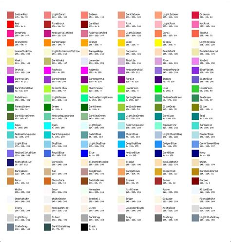 mocospace chat room color code 17 images about color codes on charts india and teal paint colors