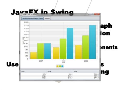 swing to javafx from swing to javafx