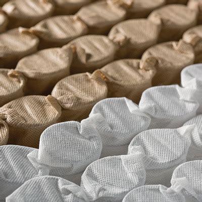 miglior tipo di materasso come scegliere il materasso la collezione sogno veneto