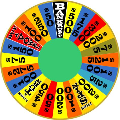 Wheel Of Fortune 1975 Round 1 By Sean9118 On Deviantart Wheel Of Fortune Templates