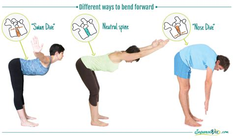 Feeling Touch Tight Waist Hip Up 5 exercises you might be doing wrong arc physical therapy