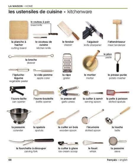vocabulaire ustensiles de cuisine les ustensiles de cuisine et leur nom recherche