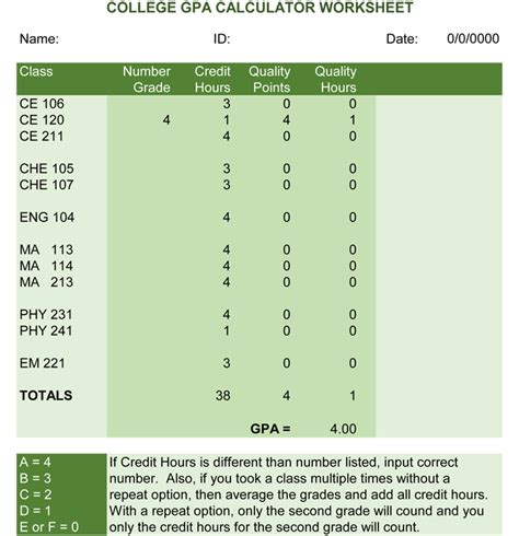 Credit Hours Calculation Formula 5 Plus Gpa Calculators For Excel 174 To Keep Track Your Gpa