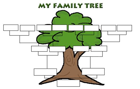 free printable family tree template for children