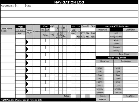 flight plan template flight plan template flight plan details iaco flight