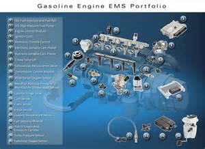 Fuel System Gdi Delphi Premium Gdi High Pressure Fuel And Direct