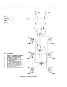 Tractor Air Brake System Diagram Air Brake System Diagram