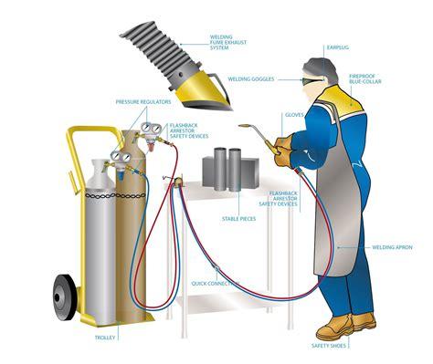 Botol Oksigen Las types of welding mech4study