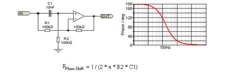 active inductor phase shifter 28 images circuits and phase offset problem in simulating