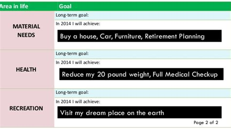 Social Security Delayed Retirement Mba by Self Management Goal Setting And Time Management