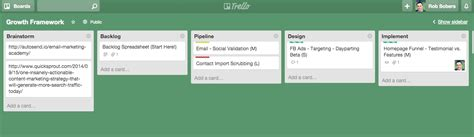 growth hacking trello template