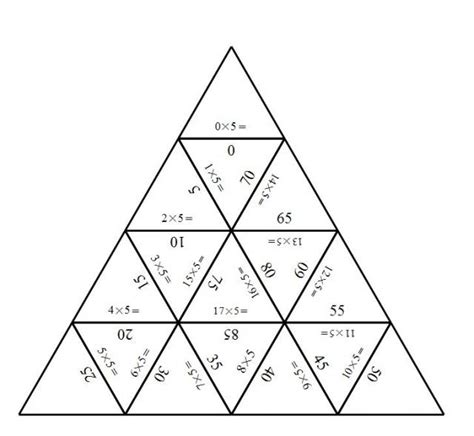Printable Multiplication Jigsaw Puzzles | tarsia jigsaw skills workshop