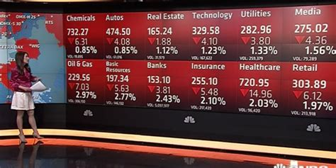 flash european markets are engulfed in a sea of