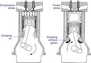 caterpillar forklift wiring diagram caterpillar forklift 3406e cat motor diagram on caterpillar forklift wiring diagram