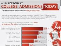 Spelman College Acceptance Letter 19 Best Images About College Admissions On Berklee College Of Student And Sats