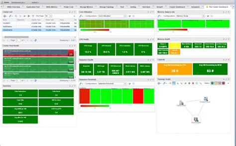 Design For Environment Metrics | vrops cluster dashboard step by step how too virtualise me