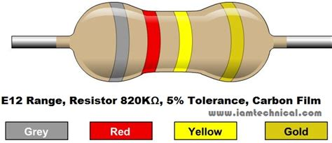 50 ohm resistor color code 820k ohm resistor color code 28 images 820kω resistor color code iamtechnical resistor