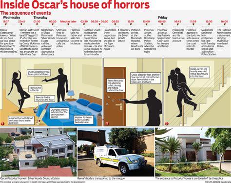 Oscar Pistorius House Plan Oscar Pistorius House Plan Escortsea