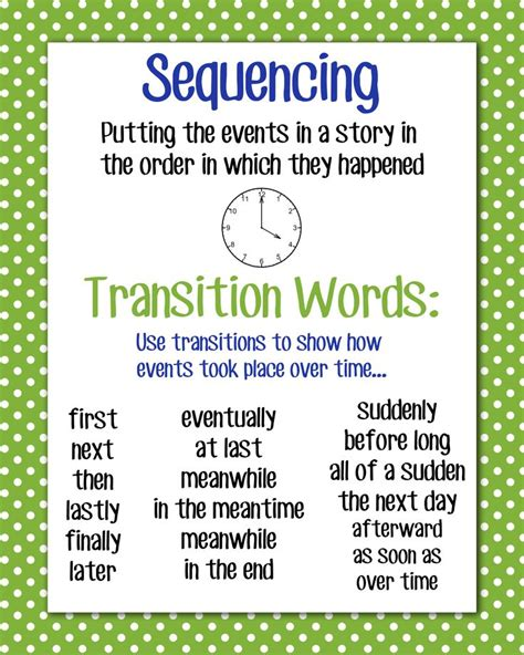 25 best ideas about transition words on