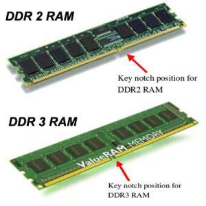 Ram Ddr3 Dan Ddr2 pc tidak bereaksi saat tombol power ditekan catatan suardana
