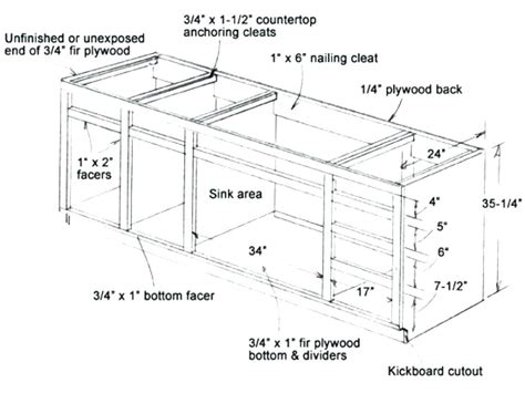 standard base cabinet height standard kitchen cabinet depth size