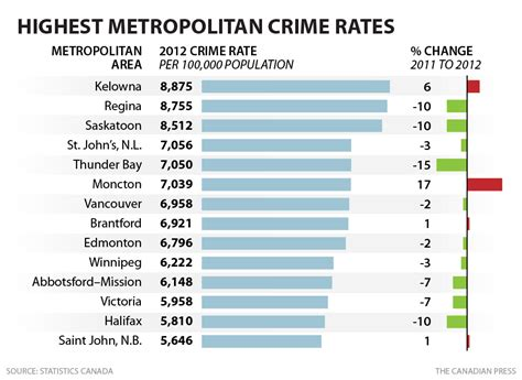 Cp Crime criminology getting tough on crime canadian society essay reportthenews668 web fc2
