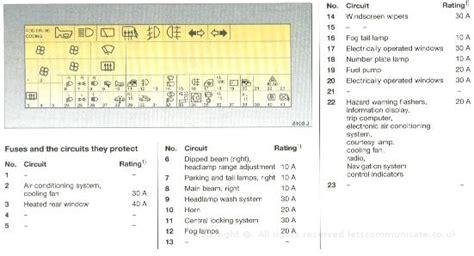 Peugeot 307 Fuse Box Diagram