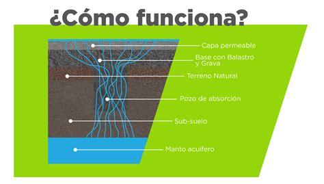 pavimento ecologico pavimento ecol 243 gico verdecreto crv corp