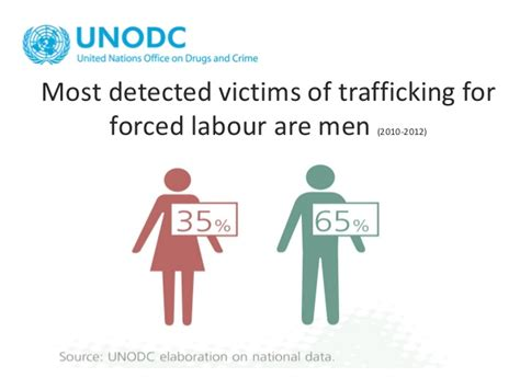 trafficking and global crime 1412935571 trafficking in persons trends and patterns by kristiina kangaspunta